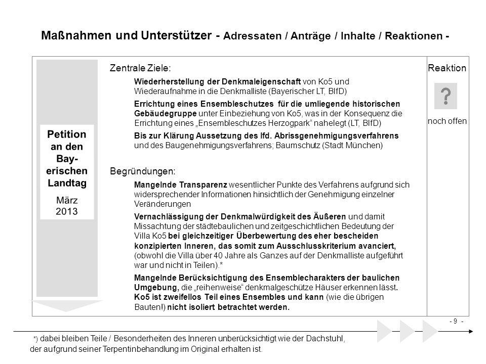 Petition an den Bay-erischen Landtag