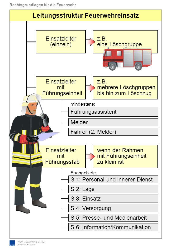Rechtsgrundlagen für die Feuerwehr