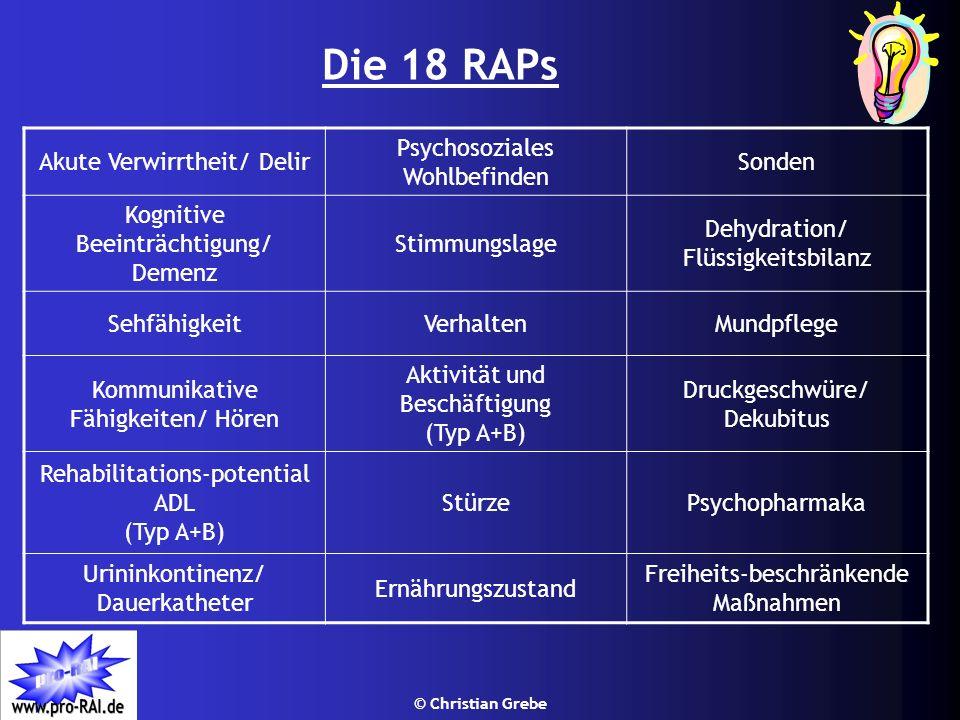 Die 18 RAPs Akute Verwirrtheit/ Delir Psychosoziales Wohlbefinden