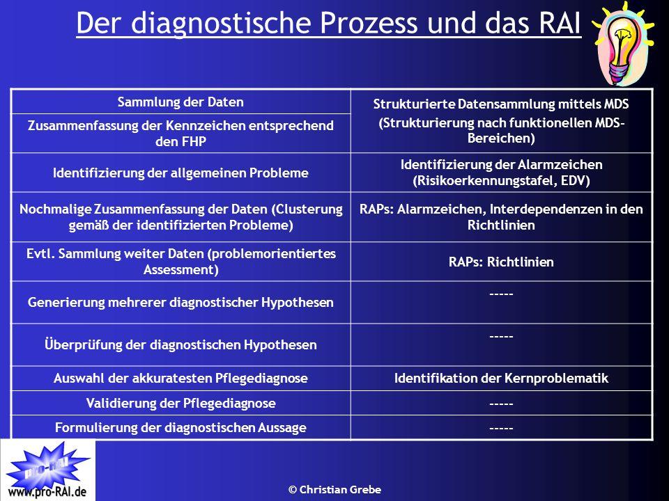Der diagnostische Prozess und das RAI