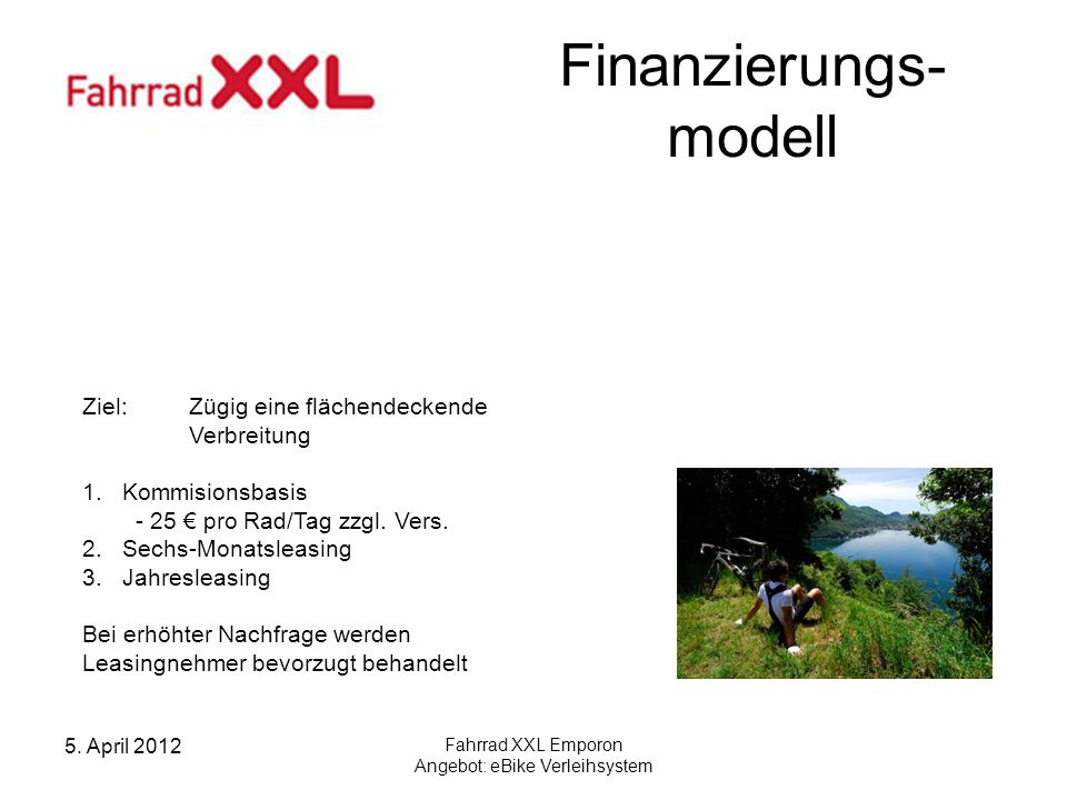 Finanzierungs- modell