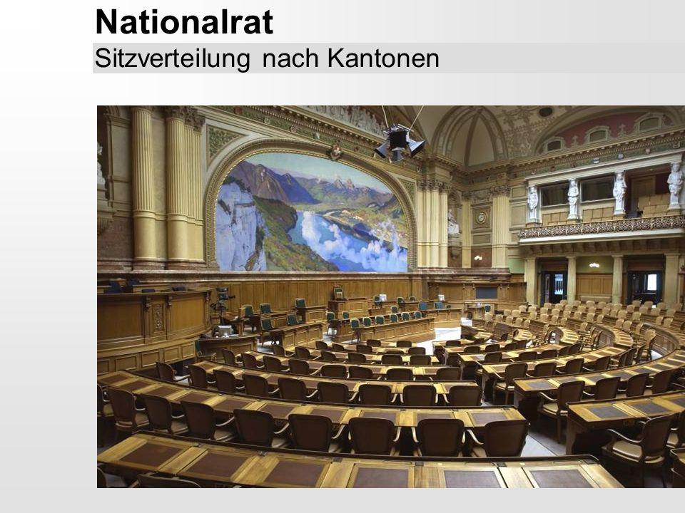 Nationalrat Sitzverteilung nach Kantonen