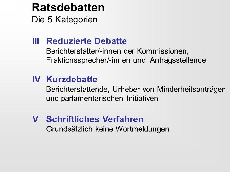 Ratsdebatten Die 5 Kategorien