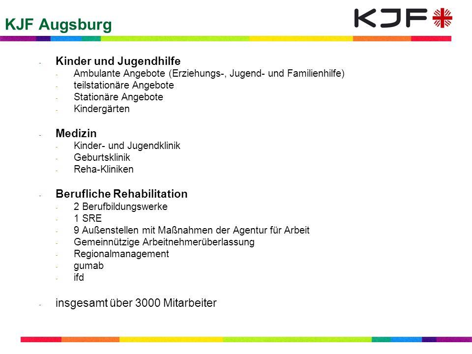 KJF Augsburg Kinder und Jugendhilfe Medizin Berufliche Rehabilitation