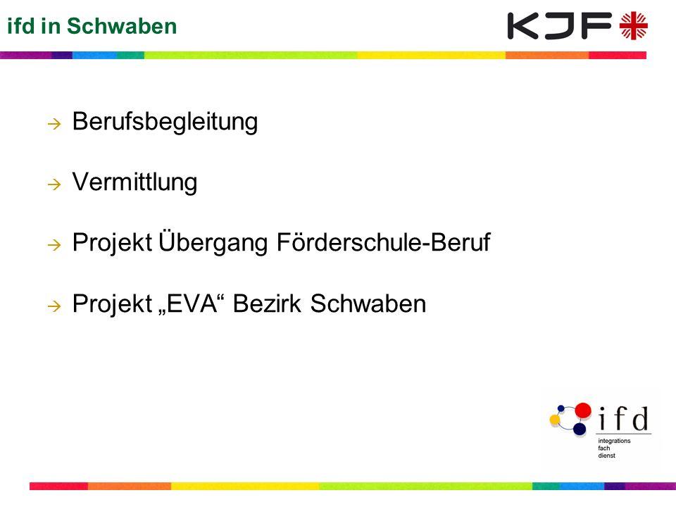 """Projekt Übergang Förderschule-Beruf Projekt """"EVA Bezirk Schwaben"""