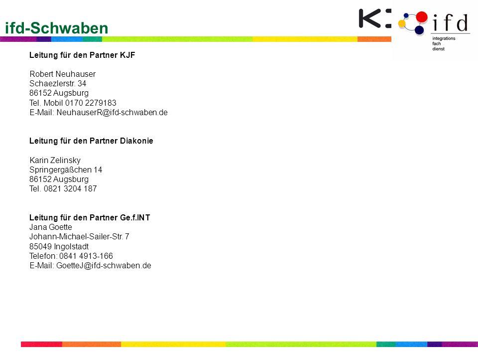 ifd-Schwaben Leitung für den Partner KJF Robert Neuhauser