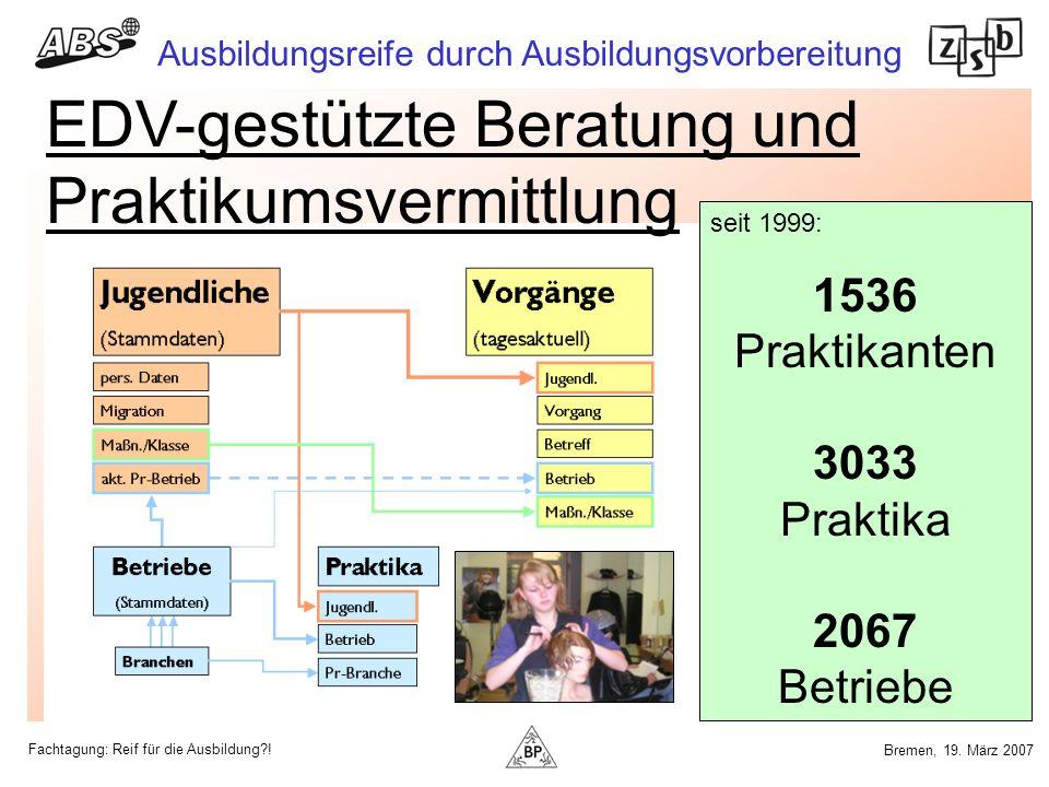 1536 Praktikanten 3033 Praktika 2067 Betriebe