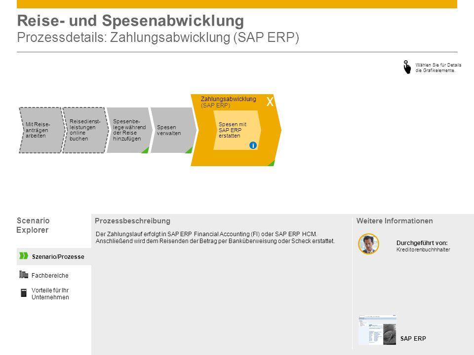 Reise- und Spesenabwicklung Prozessdetails: Zahlungsabwicklung (SAP ERP)