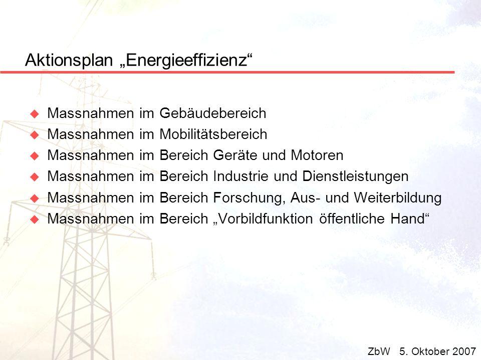 """Aktionsplan """"Energieeffizienz"""
