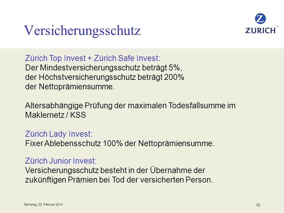 Versicherungsschutz Zürich Top Invest + Zürich Safe Invest: