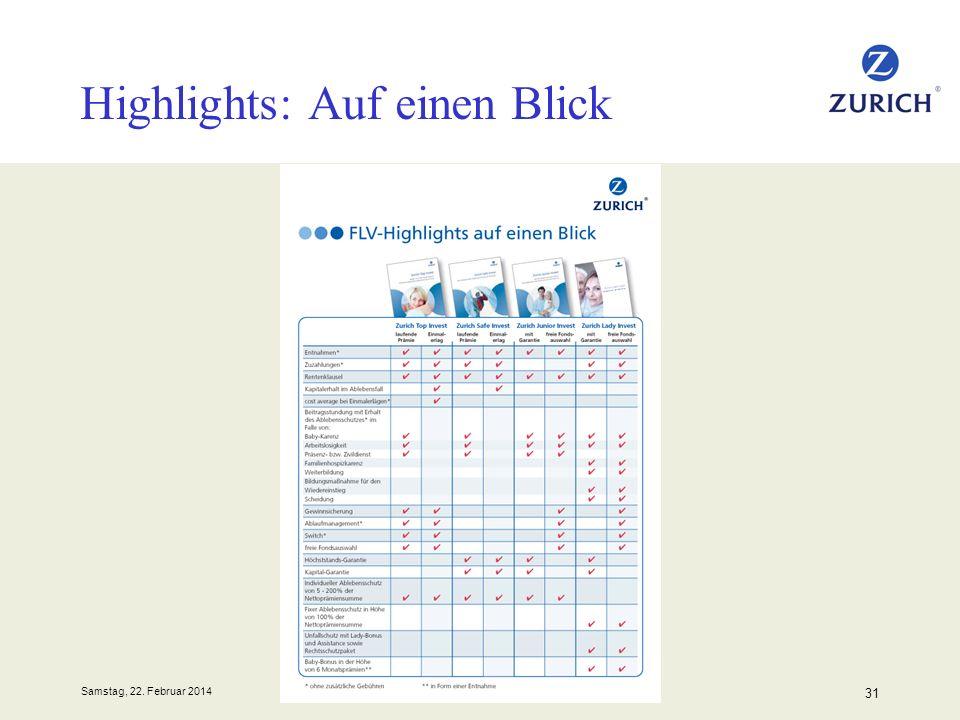 Highlights: Auf einen Blick