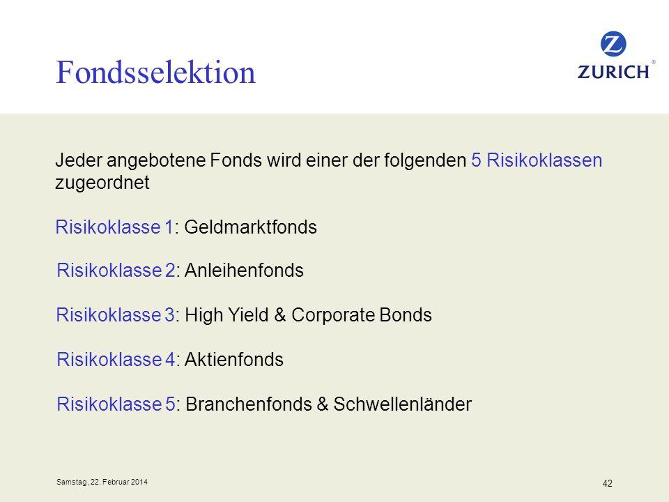 Fondsselektion Jeder angebotene Fonds wird einer der folgenden 5 Risikoklassen. zugeordnet. Risikoklasse 1: Geldmarktfonds.