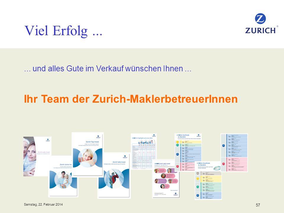 Viel Erfolg ... Ihr Team der Zurich-MaklerbetreuerInnen