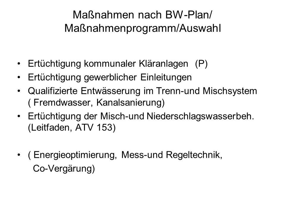 Maßnahmen nach BW-Plan/ Maßnahmenprogramm/Auswahl