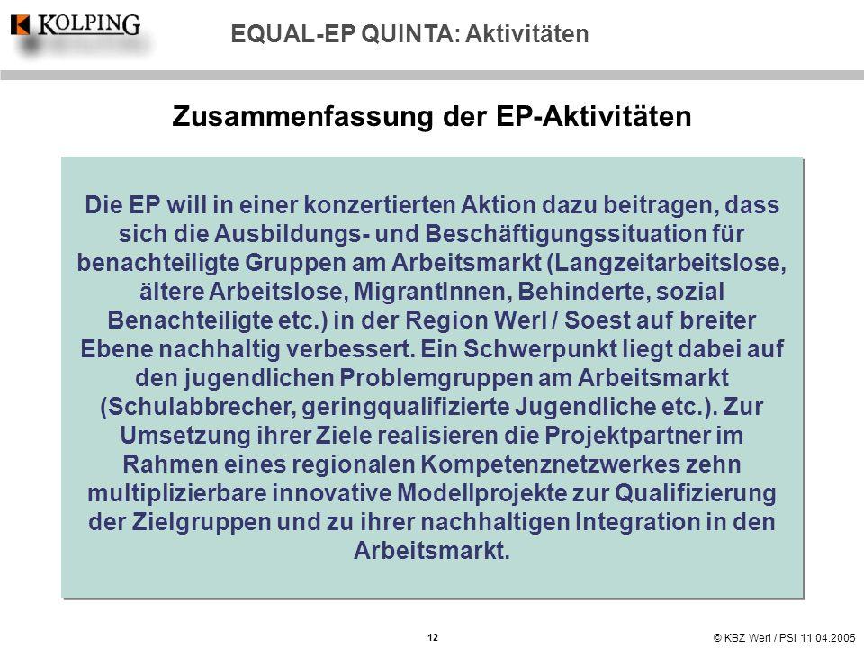 EQUAL-EP QUINTA: Aktivitäten Zusammenfassung der EP-Aktivitäten