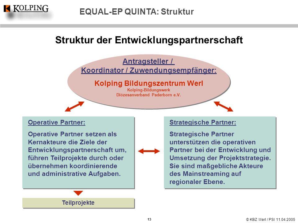Struktur der Entwicklungspartnerschaft