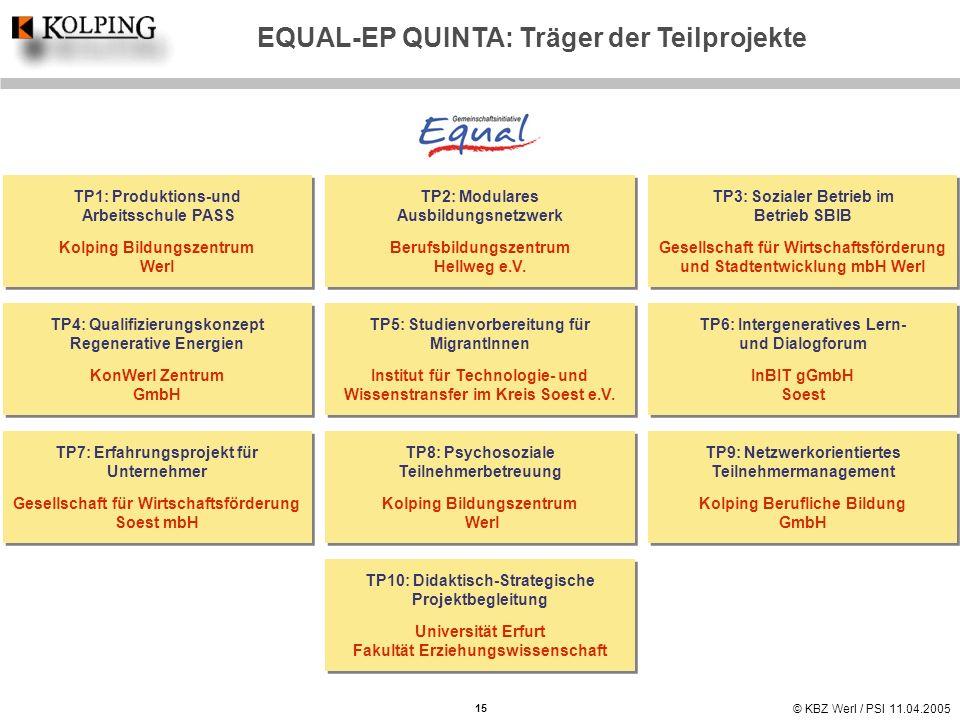 EQUAL-EP QUINTA: Träger der Teilprojekte