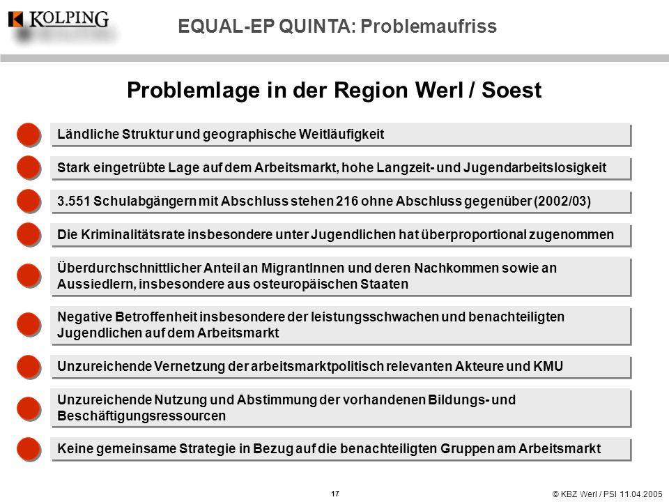 EQUAL-EP QUINTA: Problemaufriss Problemlage in der Region Werl / Soest