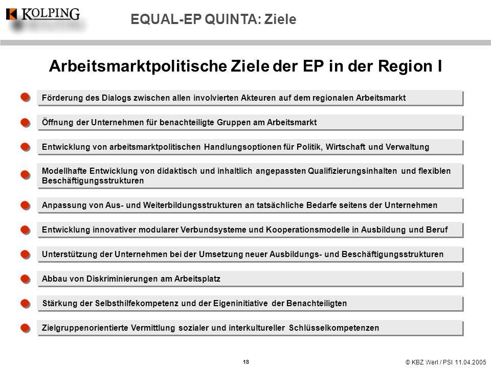 Arbeitsmarktpolitische Ziele der EP in der Region I