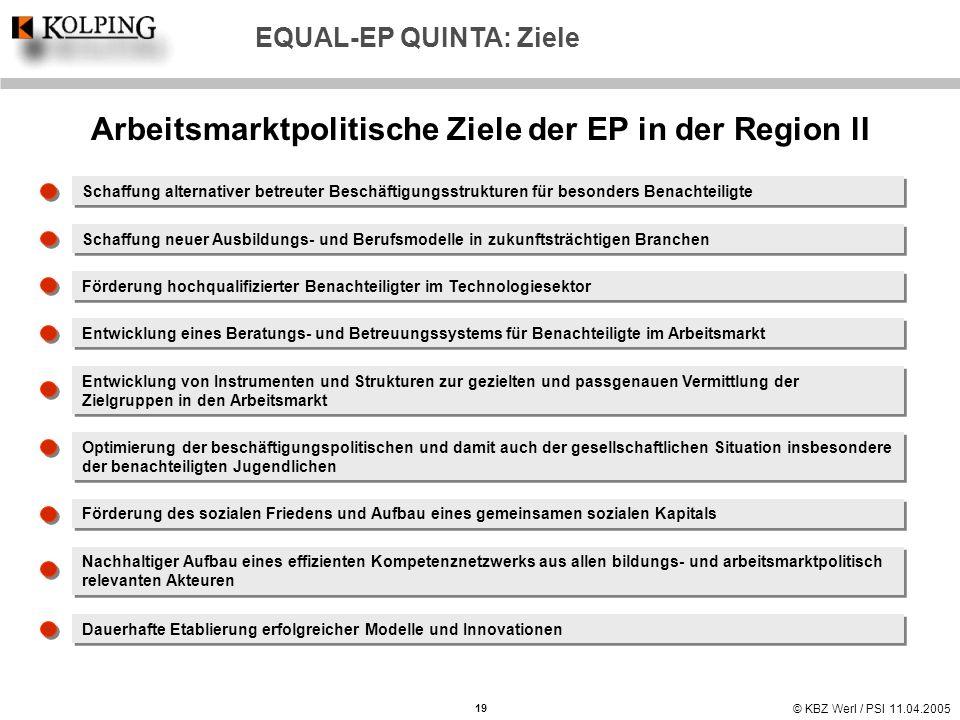 Arbeitsmarktpolitische Ziele der EP in der Region lI