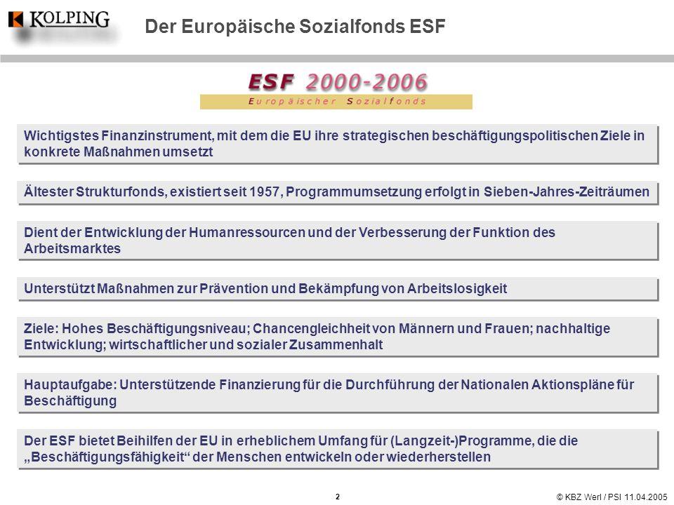 Der Europäische Sozialfonds ESF