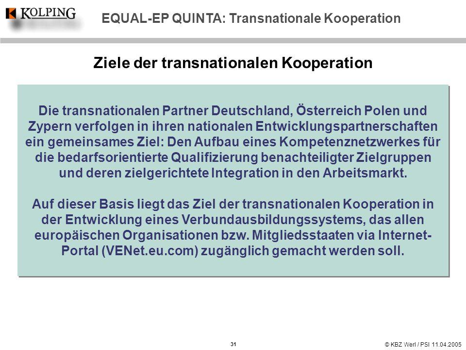 Ziele der transnationalen Kooperation