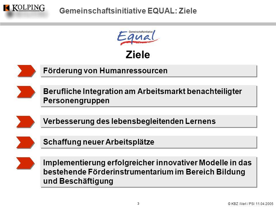 Gemeinschaftsinitiative EQUAL: Ziele