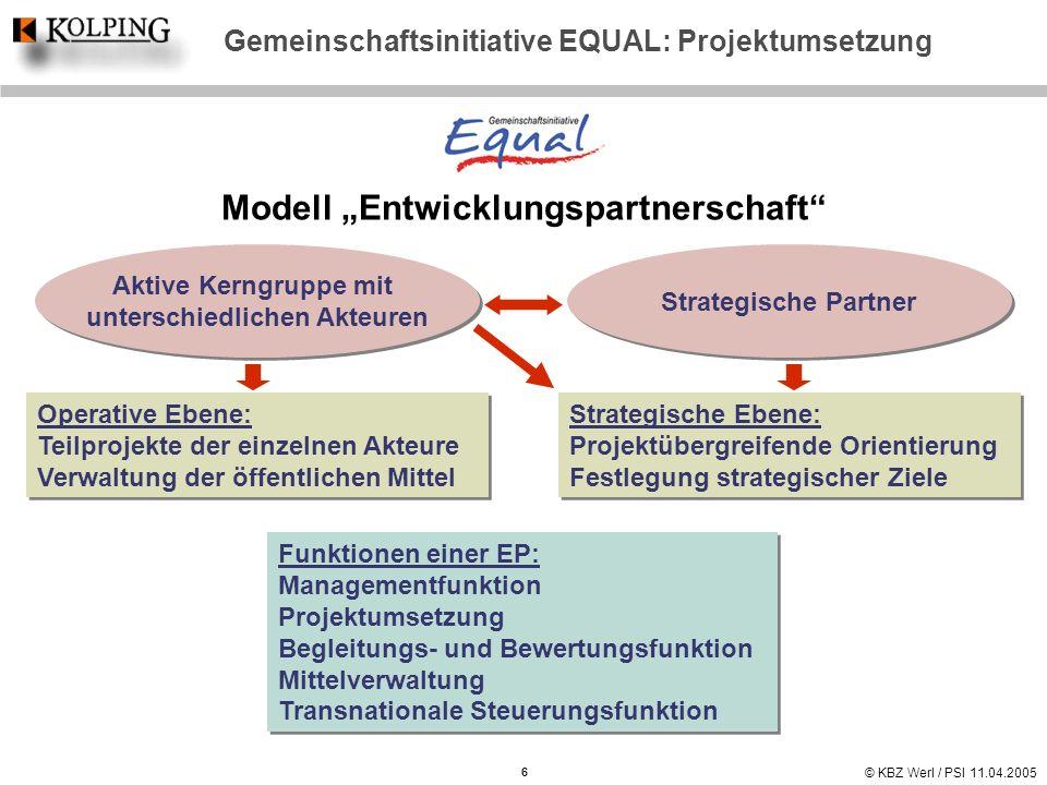 """Modell """"Entwicklungspartnerschaft"""