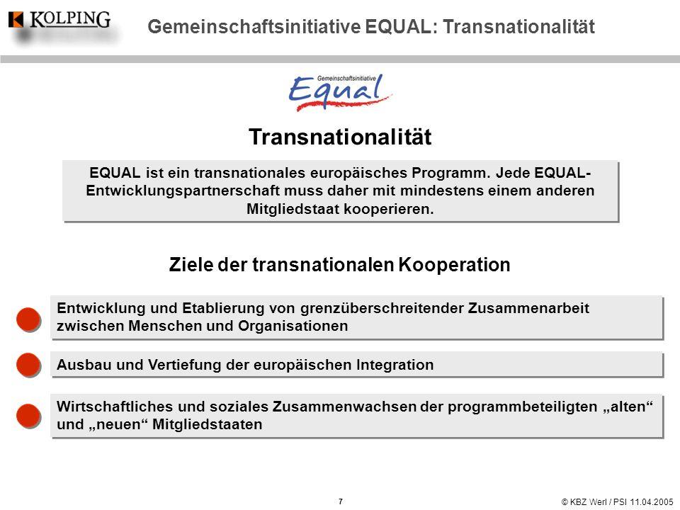 Transnationalität Gemeinschaftsinitiative EQUAL: Transnationalität