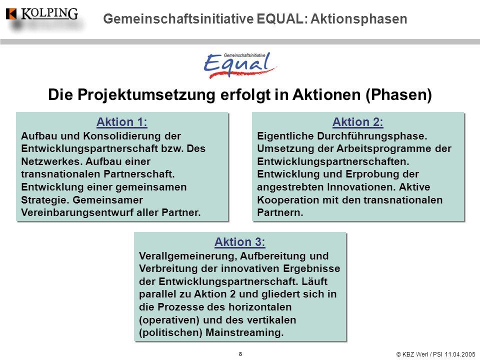 Die Projektumsetzung erfolgt in Aktionen (Phasen)
