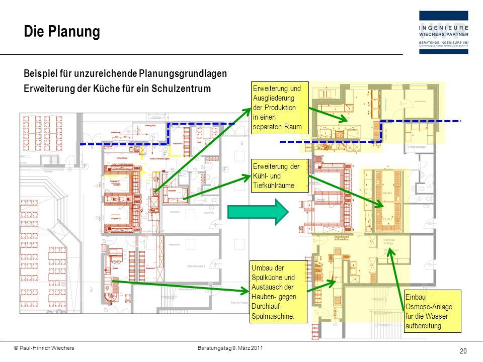 Die Planung Beispiel für unzureichende Planungsgrundlagen Erweiterung der Küche für ein Schulzentrum.