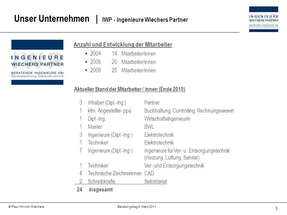 Unser Unternehmen | IWP - Ingenieure Wiechers Partner