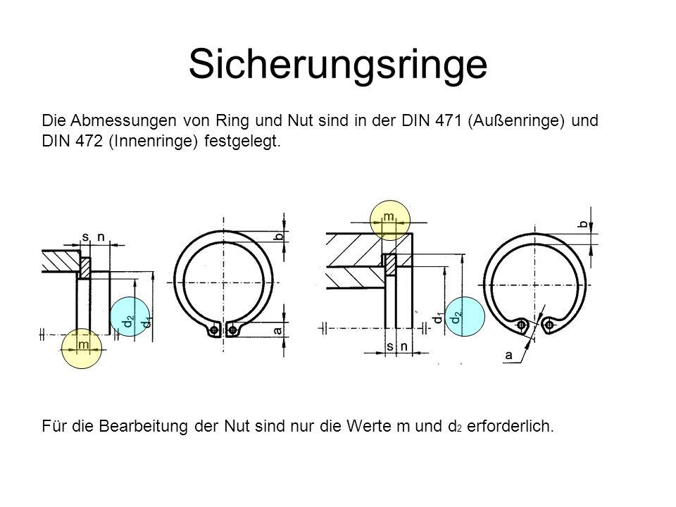 SicherungsringeDie Abmessungen von Ring und Nut sind in der DIN 471 (Außenringe) und DIN 472 (Innenringe) festgelegt.