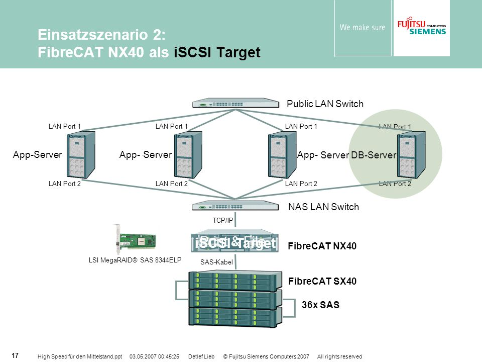 Einsatzszenario 2: FibreCAT NX40 als iSCSI Target