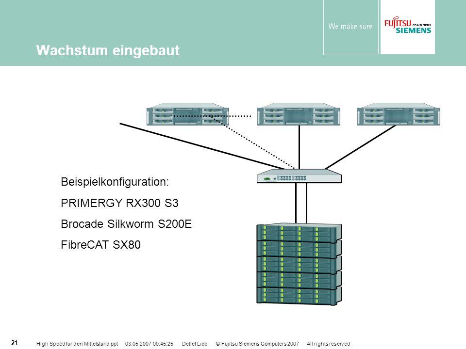 Wachstum eingebaut Beispielkonfiguration: PRIMERGY RX300 S3