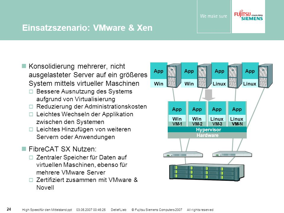 Einsatzszenario: VMware & Xen