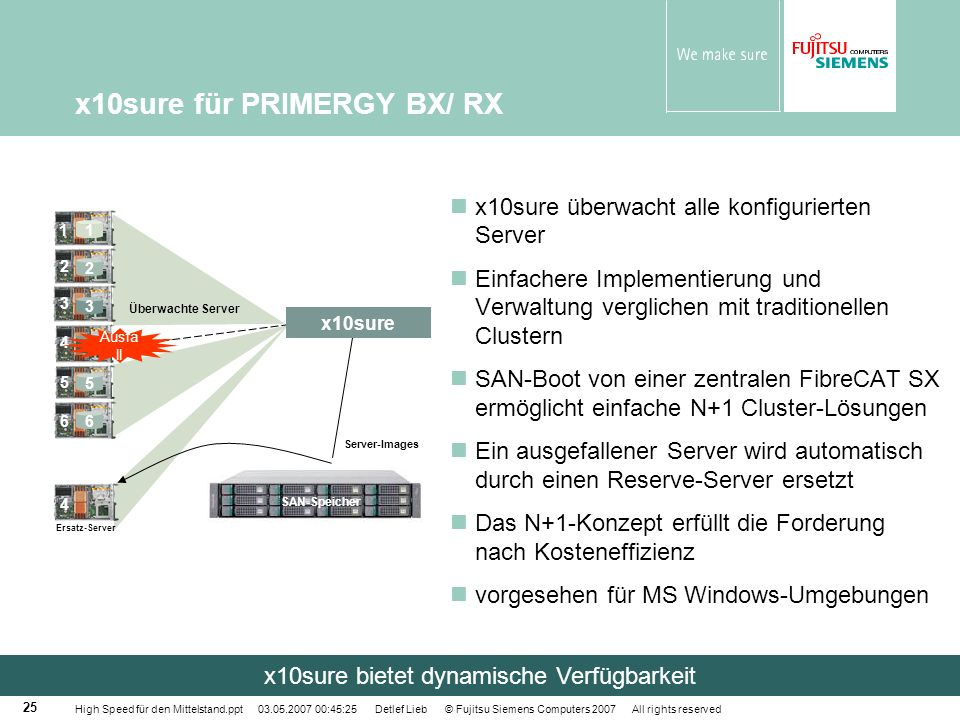 x10sure für PRIMERGY BX/ RX