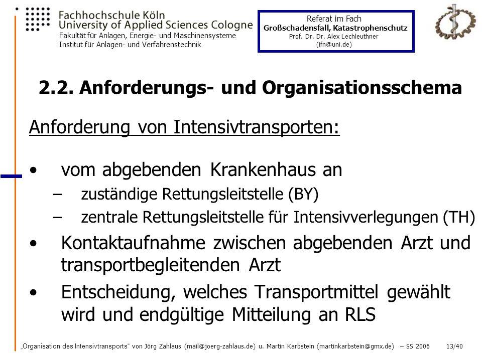 2.2. Anforderungs- und Organisationsschema