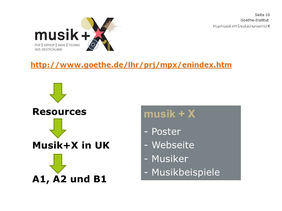 musik + X Resources - Poster Musik+X in UK - Webseite - Musiker