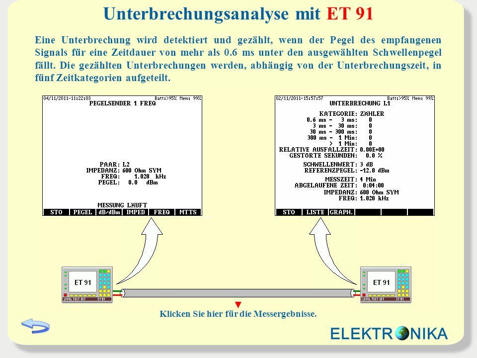 Unterbrechungsanalyse mit ET 91