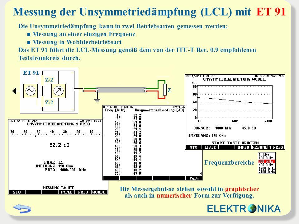 Messung der Unsymmetriedämpfung (LCL) mit ET 91