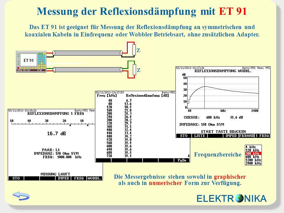 Messung der Reflexionsdämpfung mit ET 91