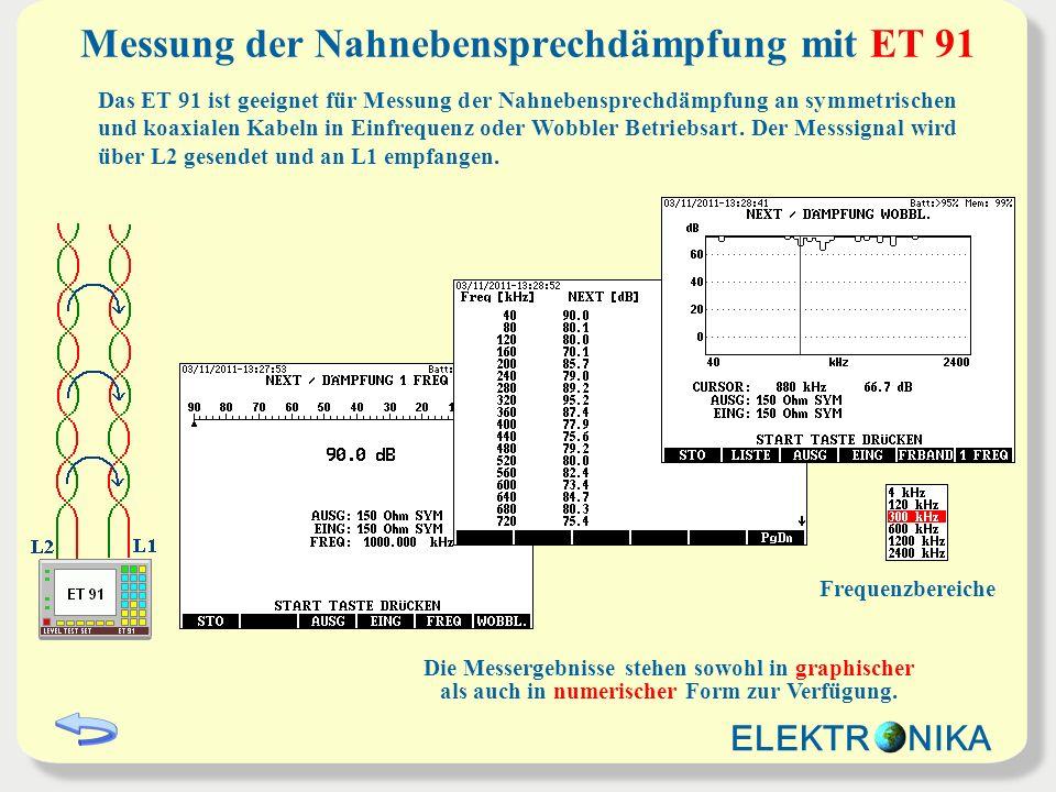 Messung der Nahnebensprechdämpfung mit ET 91