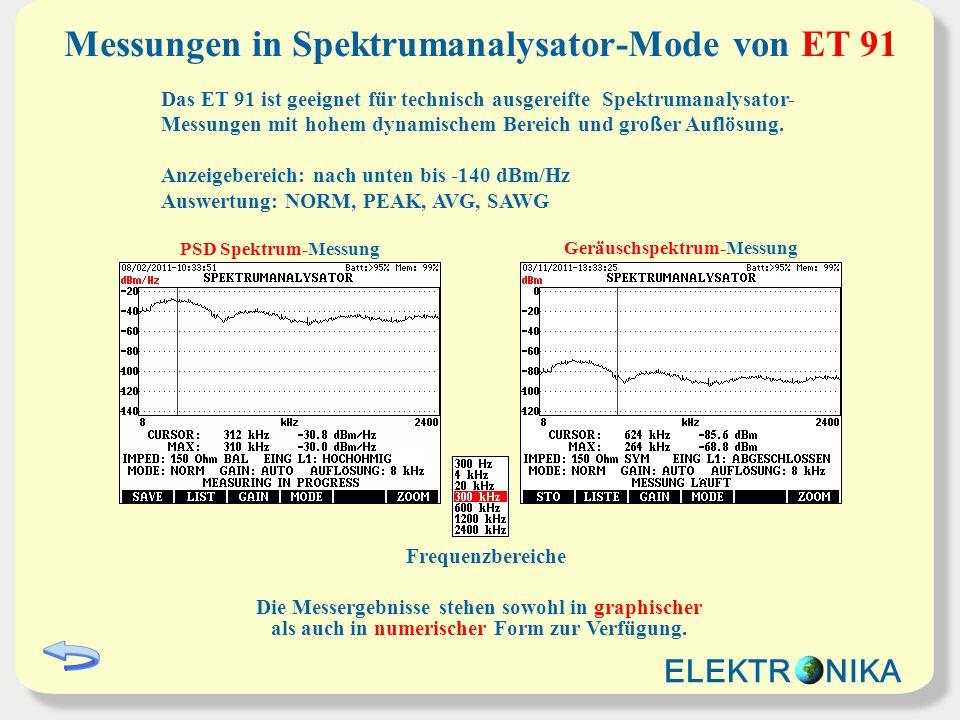 Messungen in Spektrumanalysator-Mode von ET 91