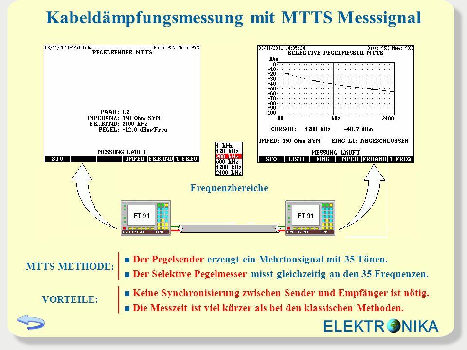 Kabeldämpfungsmessung mit MTTS Messsignal