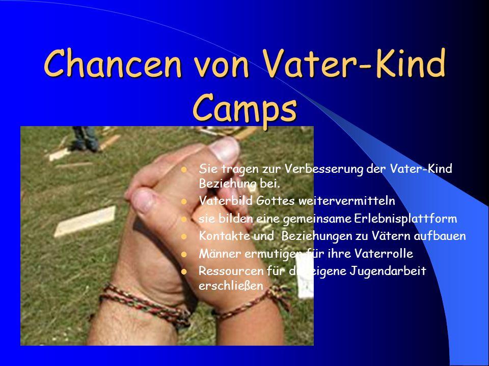 Chancen von Vater-Kind Camps
