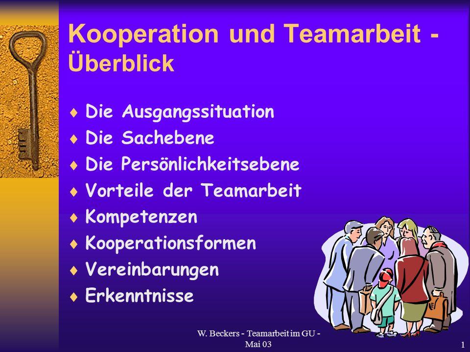 Kooperation und Teamarbeit - Überblick