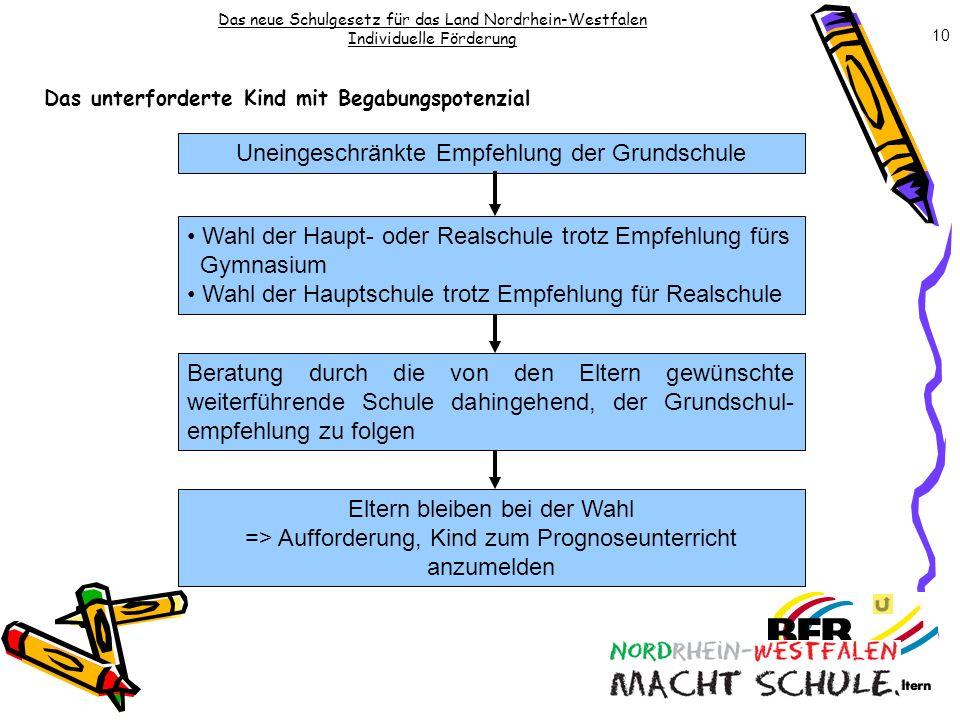 Uneingeschränkte Empfehlung der Grundschule