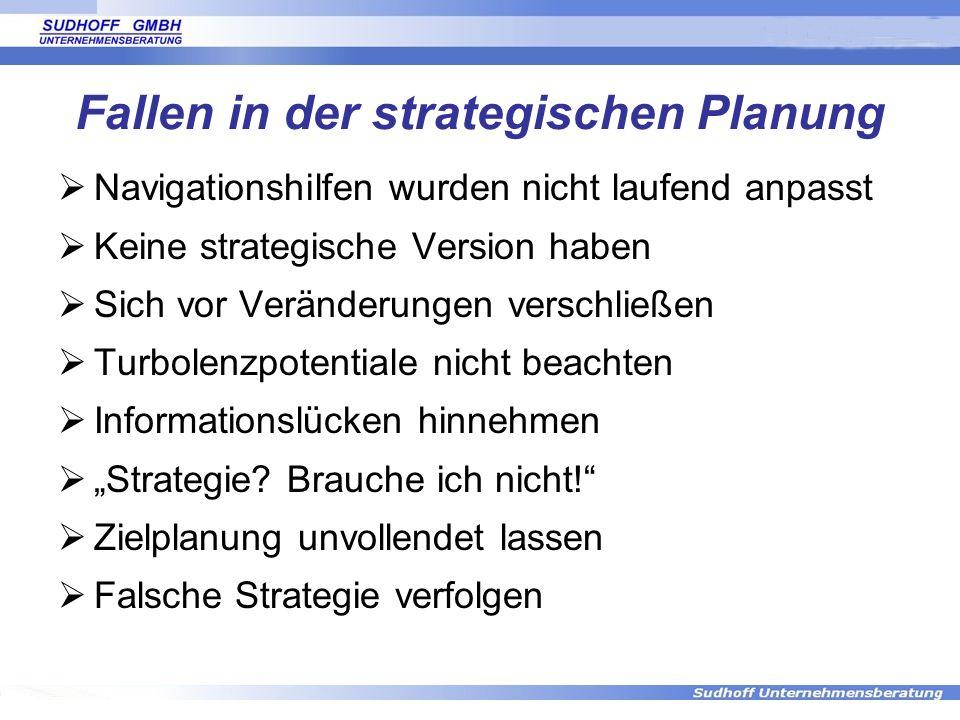 Fallen in der strategischen Planung