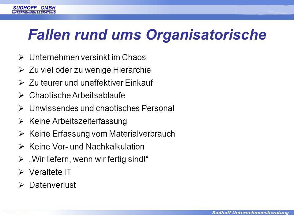 Fallen rund ums Organisatorische